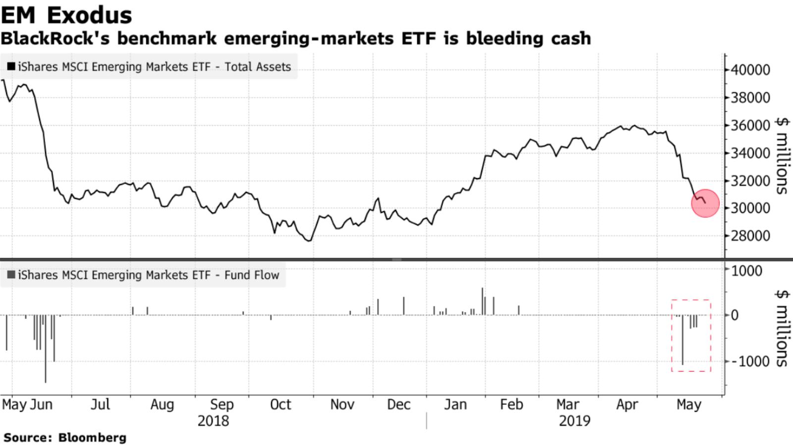 CBE leaves rates on hold  Plus: EGP strengthens, breaks EGP